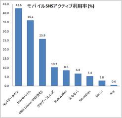 %5BMobileMarketing.JP%20PR%5D%20%90%7D3.jpg