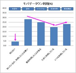 %5BMobileMarketing.JP%20PR%5D%20%90%7D4.jpg