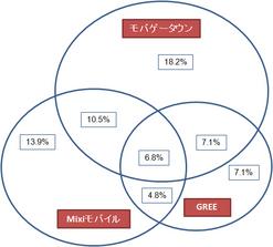 %5BMobileMarketing.JP%20PR%5D%20%90%7D6.jpg